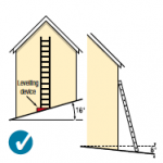 A six step guide to using a extension ladder on a slope
